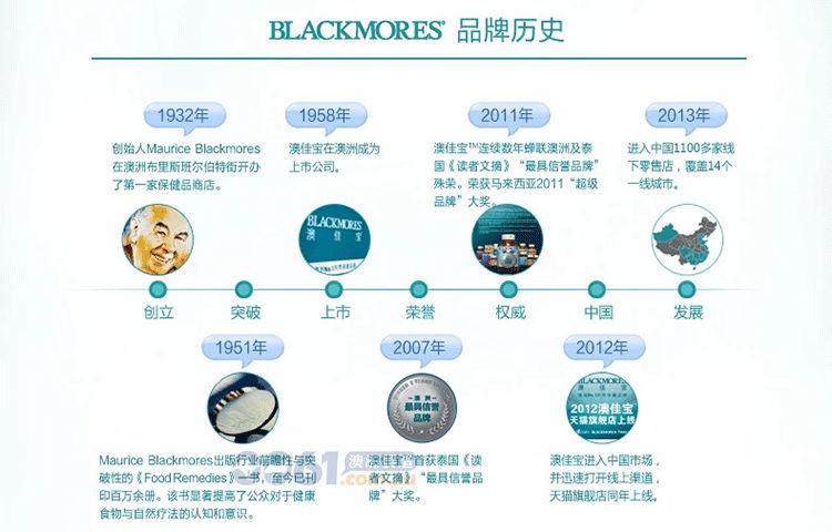 blackmores 澳佳宝品牌历史