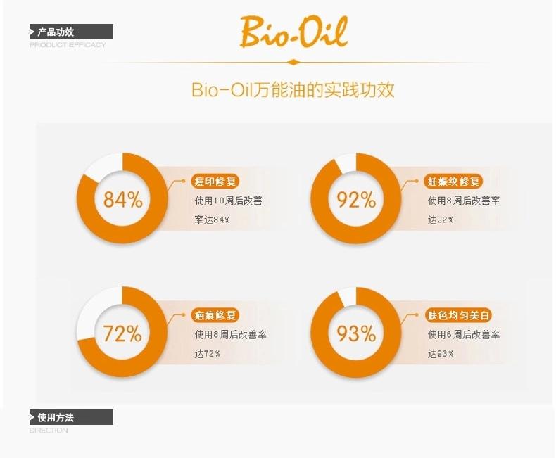 百洛油Bio oil万能生物油功效