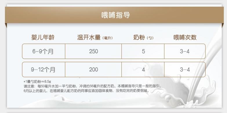 【使用方法】 0-4天的宝宝 50ml放凉的热水加1勺奶粉 一天5-6次 5天到4周的宝宝  100ml水加2勺奶粉 一天6-8次 1-4个月的宝宝  150ml对的水加3勺奶粉 一天5-6次 6个月以上的宝宝 200ml水加4勺奶粉 一天4-5次 一勺奶粉约等于7. TAG: 婴幼儿奶粉 奶粉2段 配方奶粉 澳洲好货 婴幼儿保健 补充营养 增强免疫力 增强抵抗力 婴幼儿健康 上一篇:
