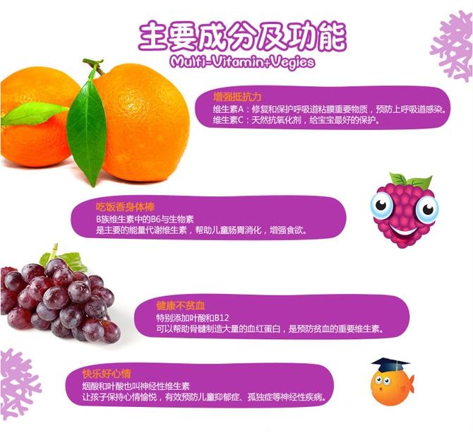 Nature's Way 佳思敏多种维生素和蔬菜软糖60粒 主要成分及功能