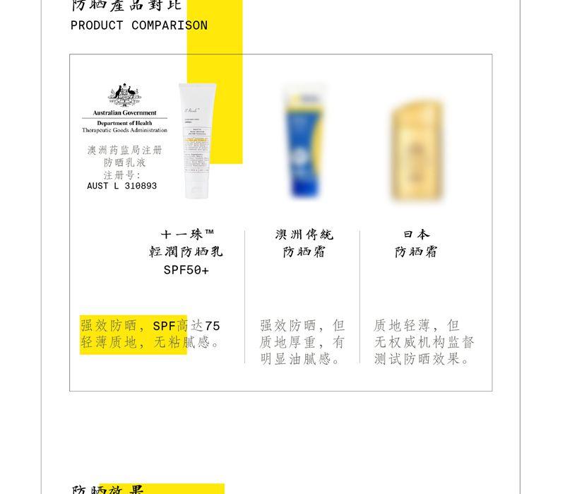 Unichi11 Pearls十一珠轻润防晒乳澳洲防晒霜轻薄袁咏仪推荐 特点