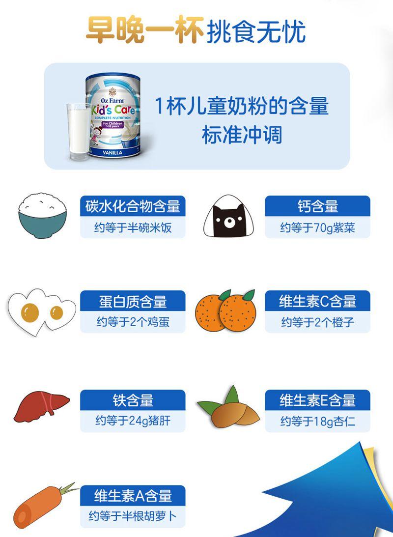 OzFarm儿童中小学生青少年成长营养奶粉 1-10岁 (3罐6罐价更优) 功效