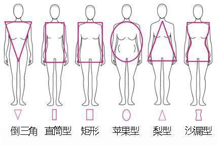 身材,衣服