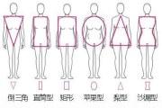 盘点常见的五种身材类型