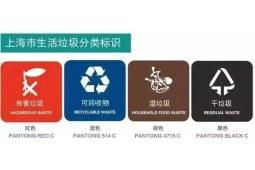 给日常必备产品垃圾分类